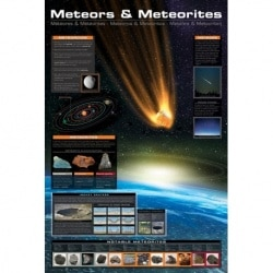 Poster Meteoros y Meteoritos