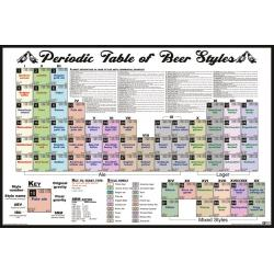 Maxi Poster Periodic Table Of Beer Styles