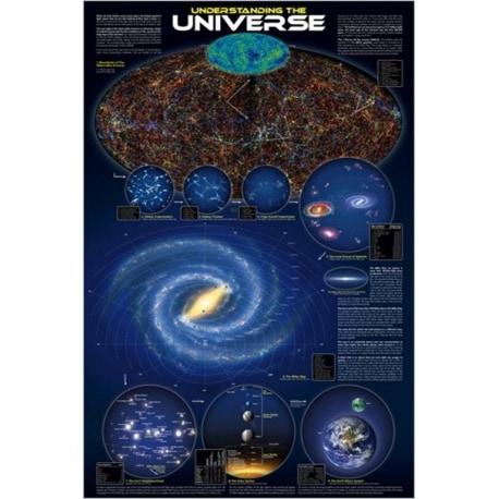 Poster Entendiendo el Universo