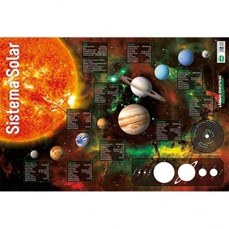 Lamina Educativa Sistema Solar