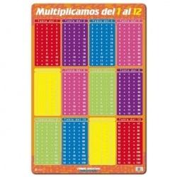 Lamina Educativa Multiplicamos Del 1 Al 12