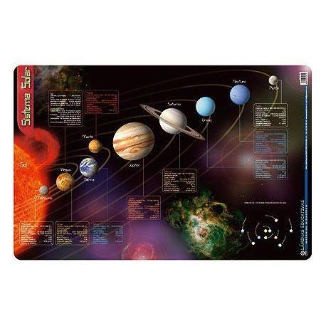 Lámina Educativa El Sistema Solar