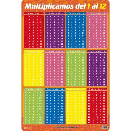 Lámina Educativa Multiplicamos Del 1 Al 12