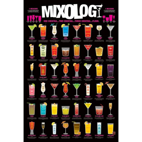 Poster Mixology