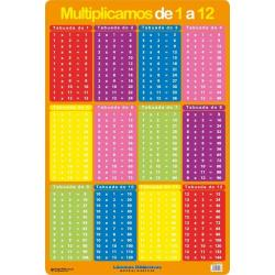 Lâminas Educativas multiplicar (Portugués)
