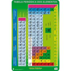 Lâminas Educativas Elementos da tabela