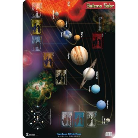 Lâminas Educativas Sistema Solar