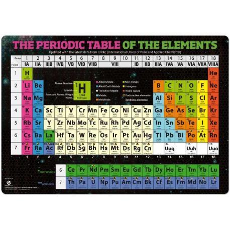 Vade escolar tabla elementos ingles de mejor calidad y precio en vade escolar tabla elementos ingles urtaz Images