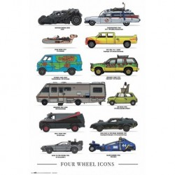 Poster Four Wheels Icons