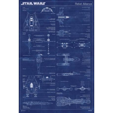 Maxi Poster Star Wars Rebel Alliance Machine