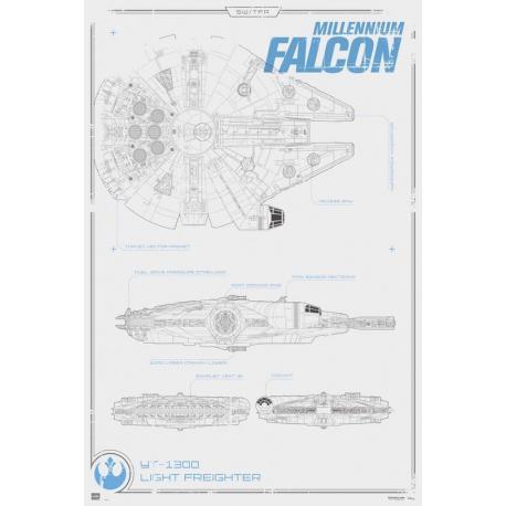 Poster Star Wars Halcon Milenario