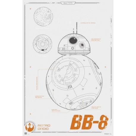 Poster Star Wars BB-8