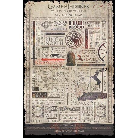 Poster Juego de Tronos Infografia