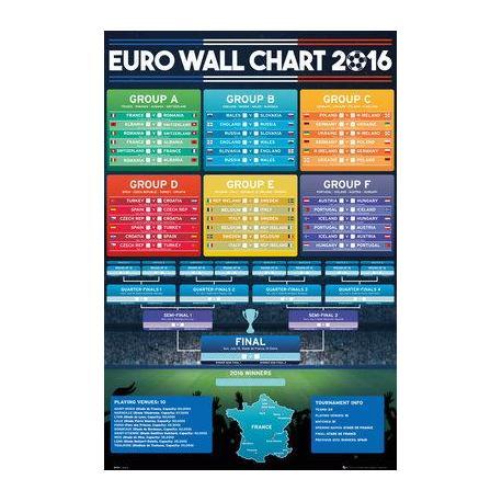Poster Eurocopa 2016
